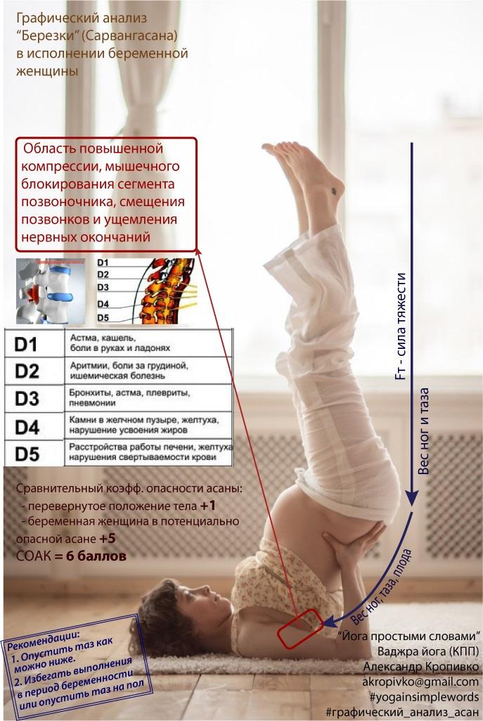 Йога и фитнес на ленинском
